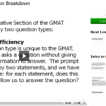 Magoosh GMAT Review: An Excellent Full Length Online Course